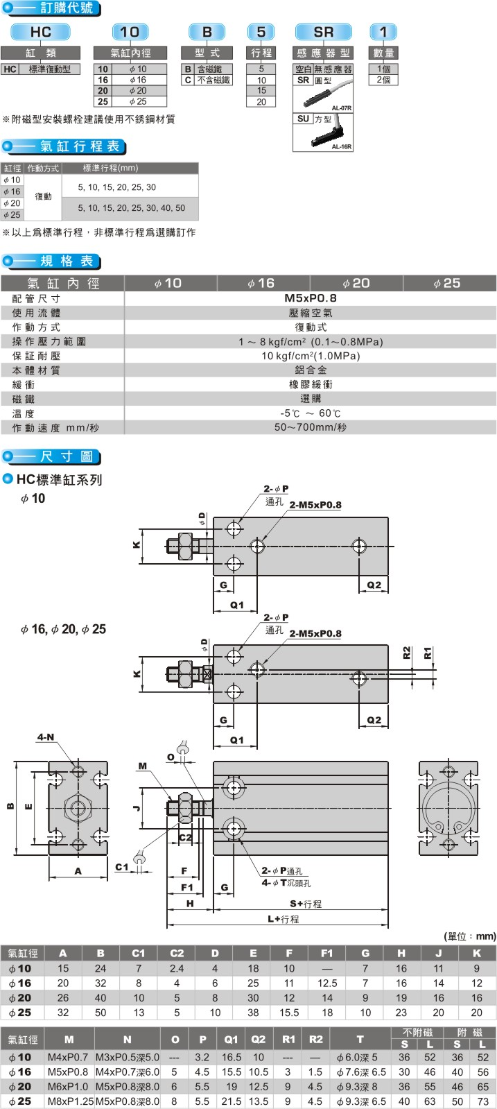 proimages/product_tw/Pneumatic-Cylinder/HC.jpg